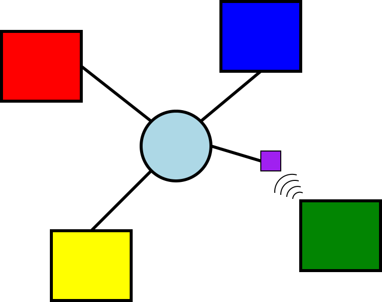 Wireless Network Protocol Diagram Also Voip Work Architecture Diagram